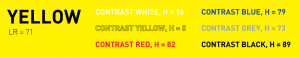 yellow colour chart